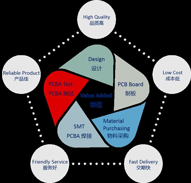 5 factors_new
